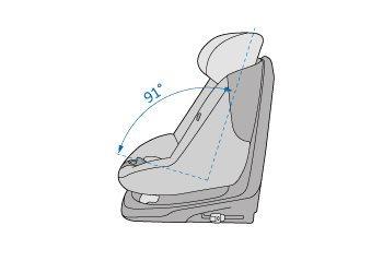 seat angle dimension